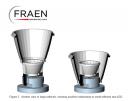 Reflektory Fraen princip funkce